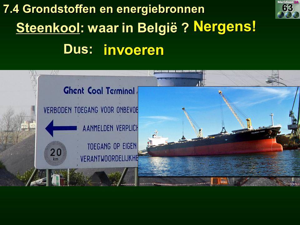 Nergens! Steenkool: waar in België ? invoerenDus: 7.4 Grondstoffen en energiebronnen 63