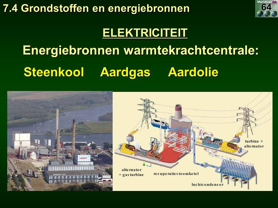Energiebronnen warmtekrachtcentrale: Energiebronnen warmtekrachtcentrale: SteenkoolAardgasAardolie ELEKTRICITEIT 7.4 Grondstoffen en energiebronnen 64