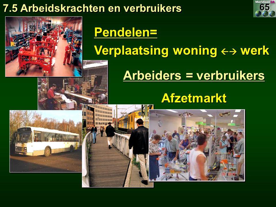 Pendelen= Verplaatsing woning  werk Arbeiders = verbruikers Afzetmarkt 7.5 Arbeidskrachten en verbruikers 65