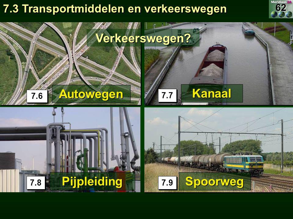 7.6 Autowegen 7.8 Pijpleiding 7.7 Kanaal Verkeerswegen? 7.3 Transportmiddelen en verkeerswegen 7.9 Spoorweg62
