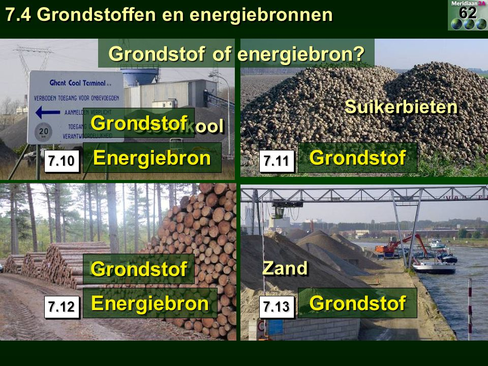 7.4 Grondstoffen en energiebronnen 7.107.10 Energiebron SteenkoolSteenkool HoutHoutZandZand SuikerbietenSuikerbieten 7.117.11 Grondstof 7.127.12 Energ