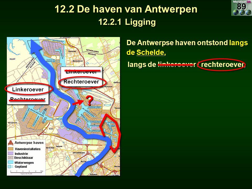 Linkeroever Rechteroever Linkeroever Rechteroever Linkeroever Rechteroever Linkeroever Rechteroever De Antwerpse haven ontstond langs de Schelde, lang