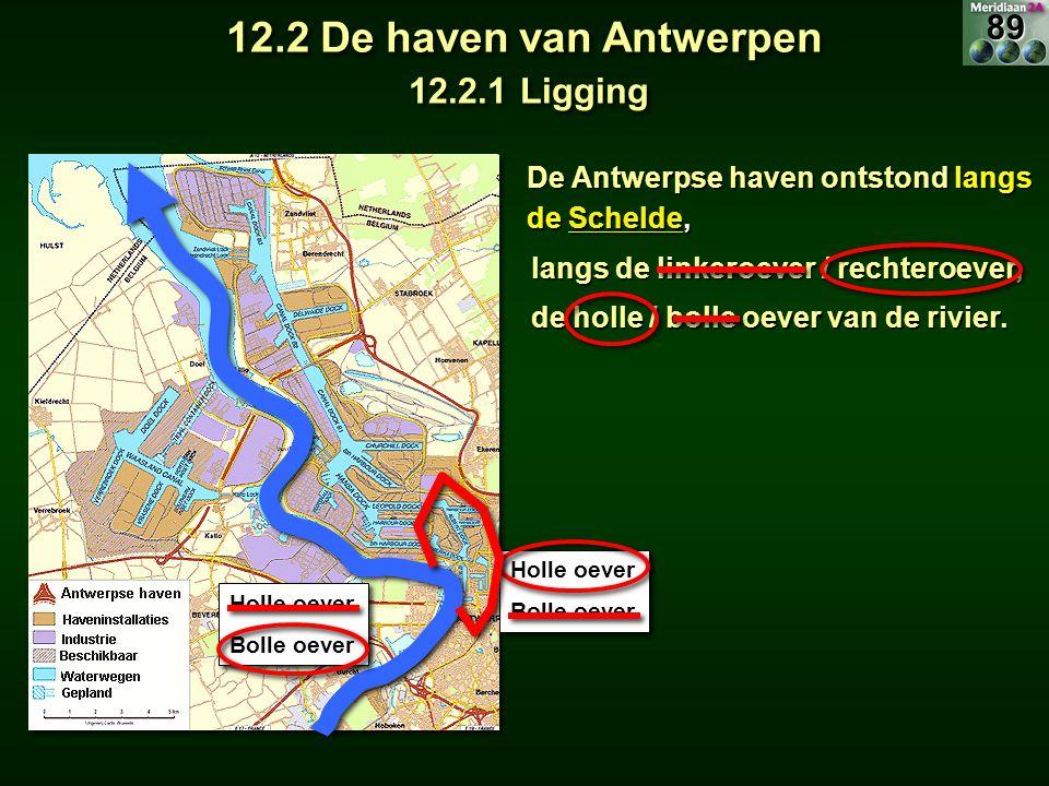 De Antwerpse haven ontstond langs de Schelde, langs de linkeroever / rechteroever, Holle oever Bolle oever Holle oever Bolle oever Holle oever Bolle o