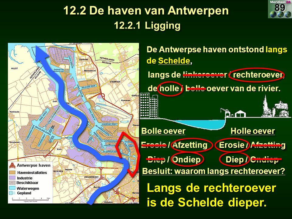 De Antwerpse haven ontstond langs de Schelde, langs de linkeroever / rechteroever, de holle / bolle oever van de rivier. Holle oever Bolle oever Erosi