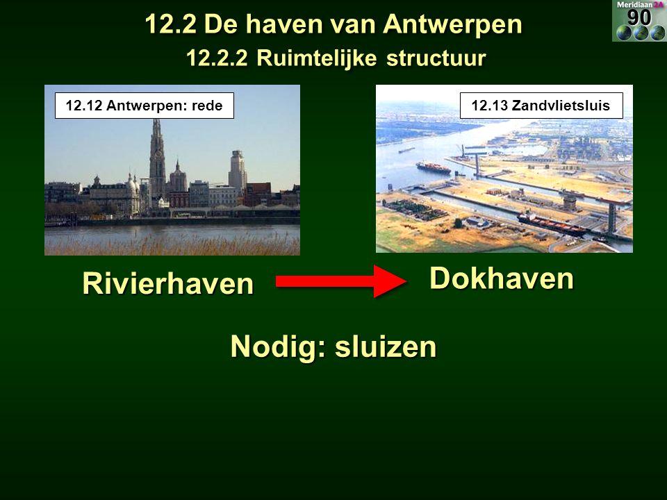 Rivierhaven Dokhaven Nodig: sluizen 12.12 Antwerpen: rede12.13 Zandvlietsluis 12.2 De haven van Antwerpen 12.2.2 Ruimtelijke structuur 90