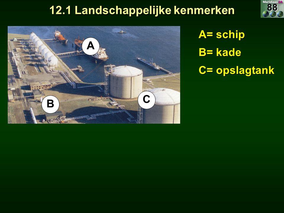 A= schip B= kade C= opslagtank D= kraan D 12.1 Landschappelijke kenmerken 88