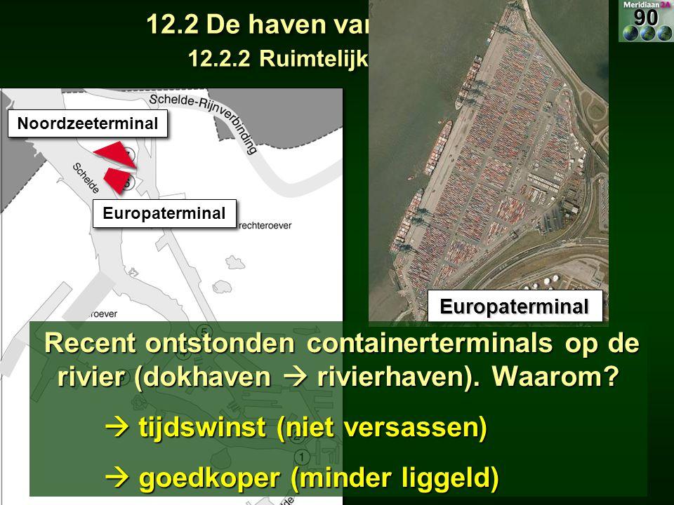 Noordzeeterminal Europaterminal 12.2 De haven van Antwerpen 12.2.2 Ruimtelijke structuur EuropaterminalEuropaterminal Recent ontstonden containertermi