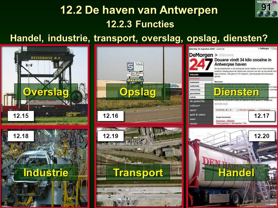 12.2 De haven van Antwerpen 12.2.3 Functies Overslag Handel, industrie, transport, overslag, opslag, diensten? 12.15 12.16 12.17 OpslagDiensten 12.18