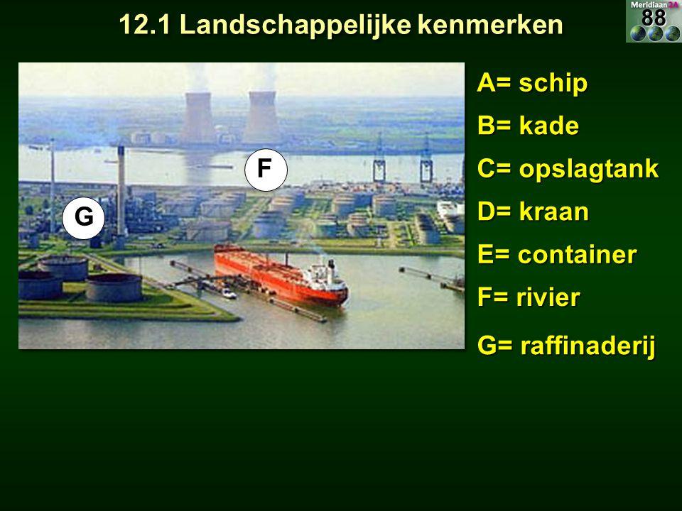 A= schip B= kade C= opslagtank D= kraan E= container F= rivier G= raffinaderij G F 12.1 Landschappelijke kenmerken 88
