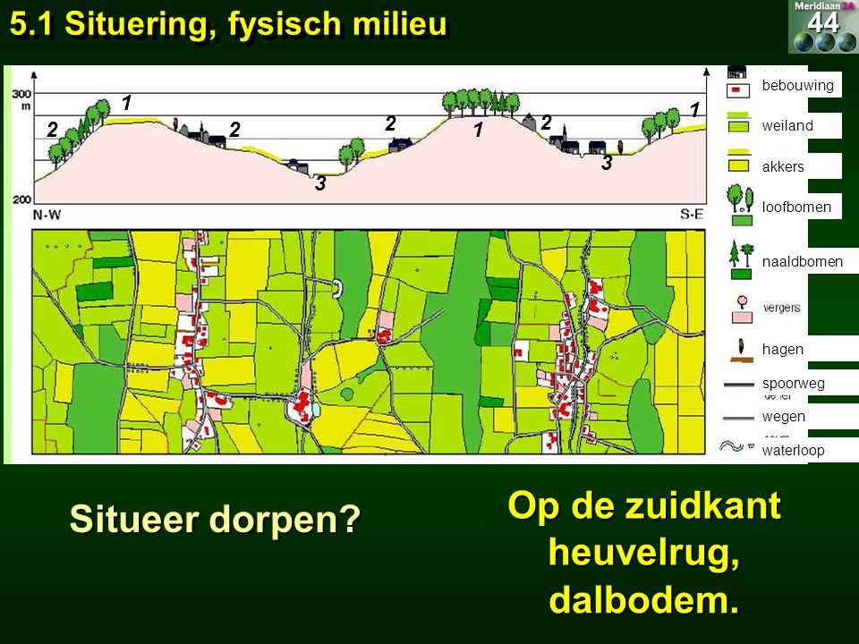 Situeer dorpen? bebouwing weiland akkers loofbomen naaldbomen hagen spoorweg wegen waterloop 1 1 1 22 2 2 3 3 Op de zuidkant heuvelrug, dalbodem. 5.1