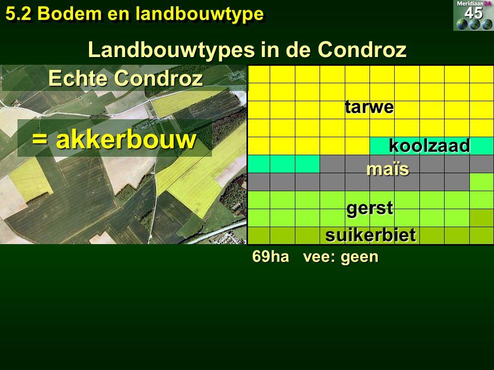 Landbouwtypes in de Condroz = akkerbouw 69ha vee: geen 5.2 Bodem en landbouwtype 45 Echte Condroz