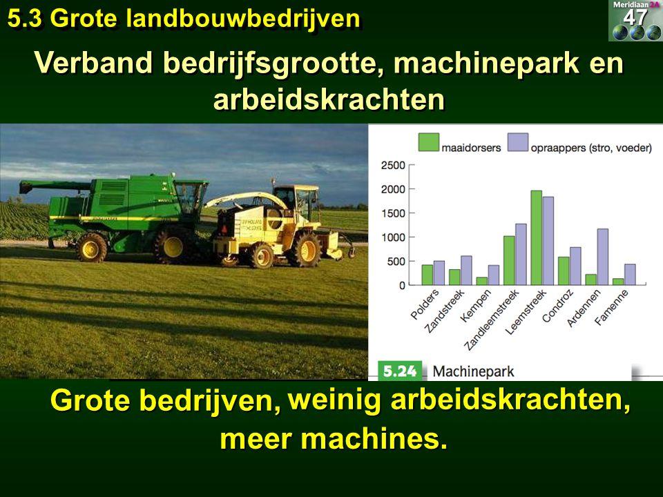 Aandeel landbouwbedrijven > 50 ha (in %) Polders1,4Brabant 2,0 2,0 Zandig- Vlaanderen 3,0Condroz11,0 Kempen1,0Ardennen 2,0 2,0 Henegouwen2,0Lotharinge