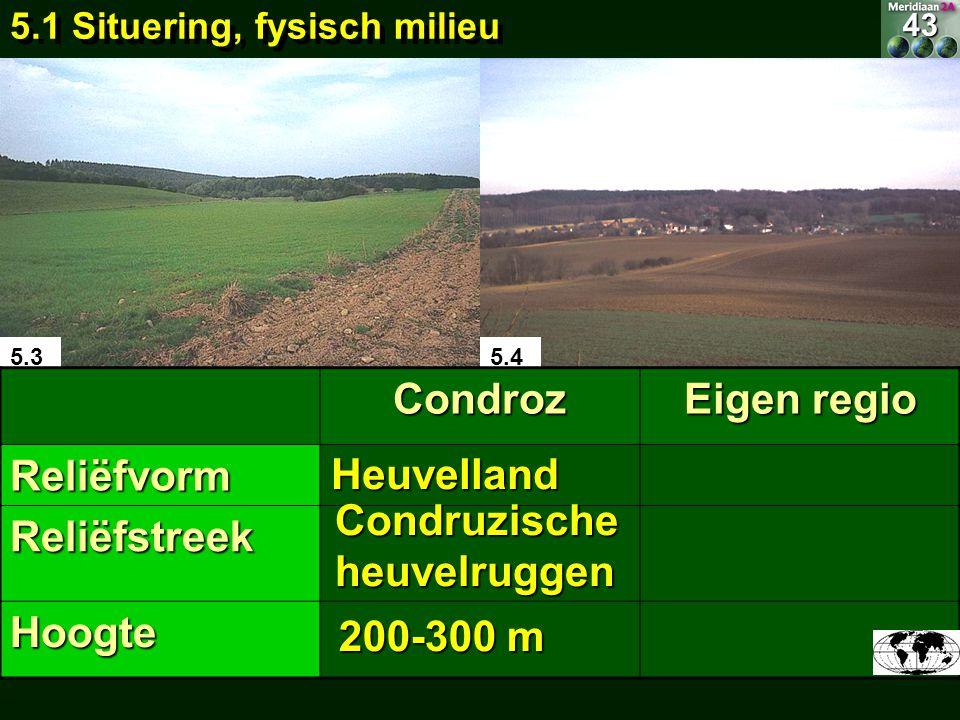 5.35.4Condroz Eigen regio Reliëfvorm Reliëfstreek Hoogte Heuvelland Condruzischeheuvelruggen 200-300 m 5.1 Situering, fysisch milieu 43