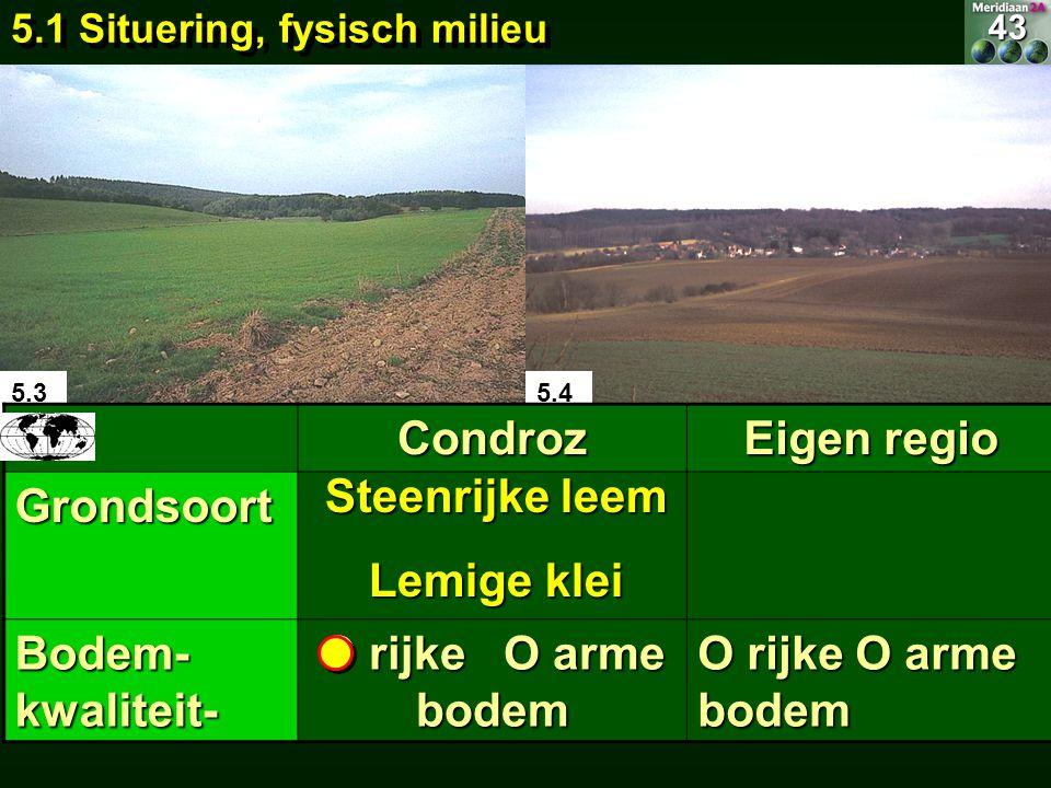 5.35.4Condroz Eigen regio Grondsoort Bodem- kwaliteit- O rijke O arme bodem Steenrijke leem Lemige klei 5.1 Situering, fysisch milieu 43