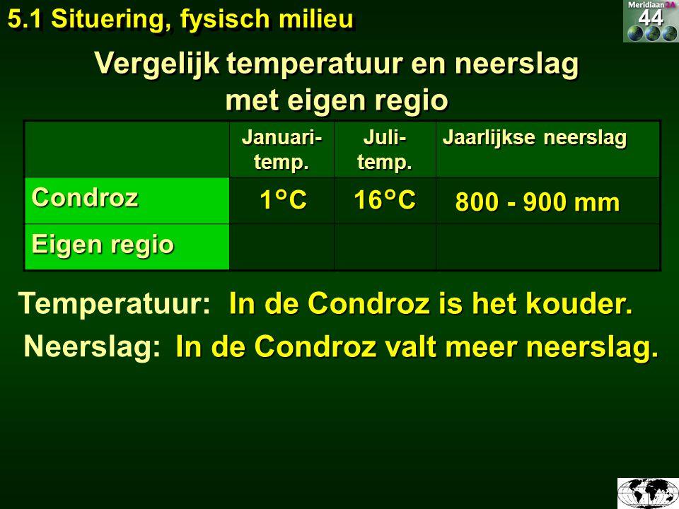Januari- temp. Juli- temp. Jaarlijkse neerslag Condroz Eigen regio 1°C16°C 800 - 900 mm Temperatuur: Neerslag: 5.1 Situering, fysisch milieu 44 Vergel