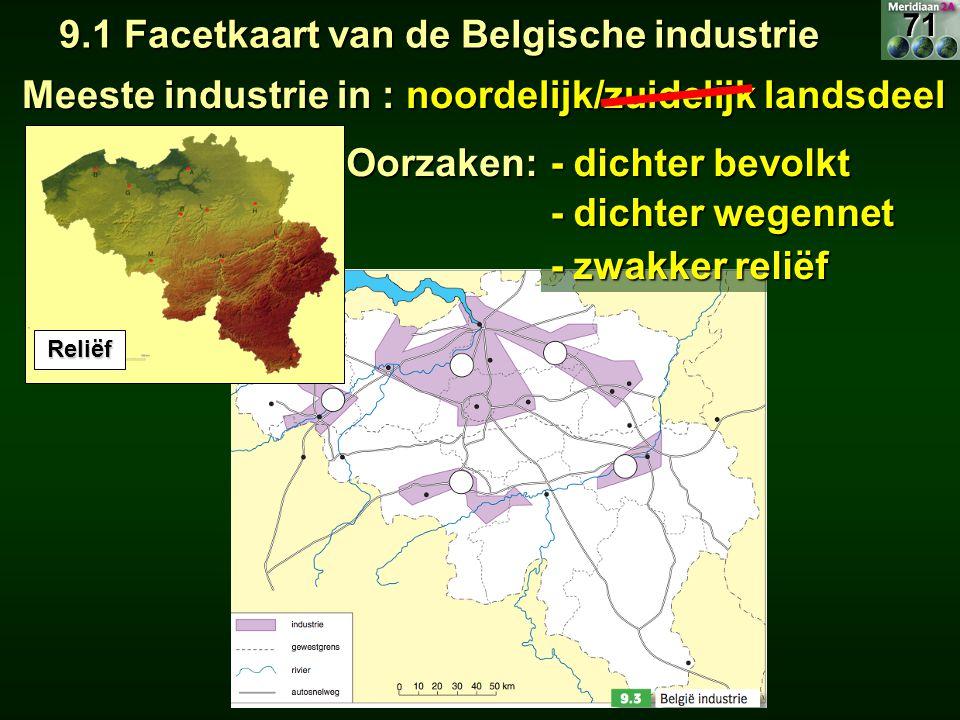 Oorzaken: 9.1 Facetkaart van de Belgische industrie 9.1 Facetkaart van de Belgische industrie Meeste industrie in : noordelijk/zuidelijk landsdeel Bev