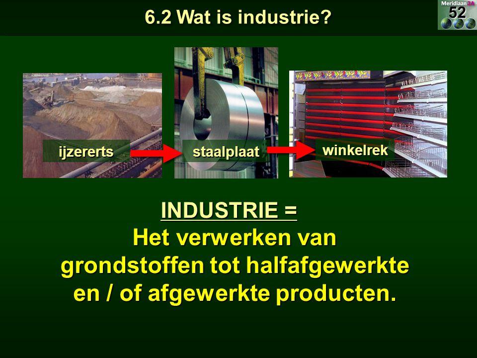 FotoWatVoorbeeld Halfafgewerkt product Grondstoffen Energiebron Om te produceren heb je o.a. nodig: 6.15 Planken 6.14 IJzererts 6.16Steenkool 6.18, 6.