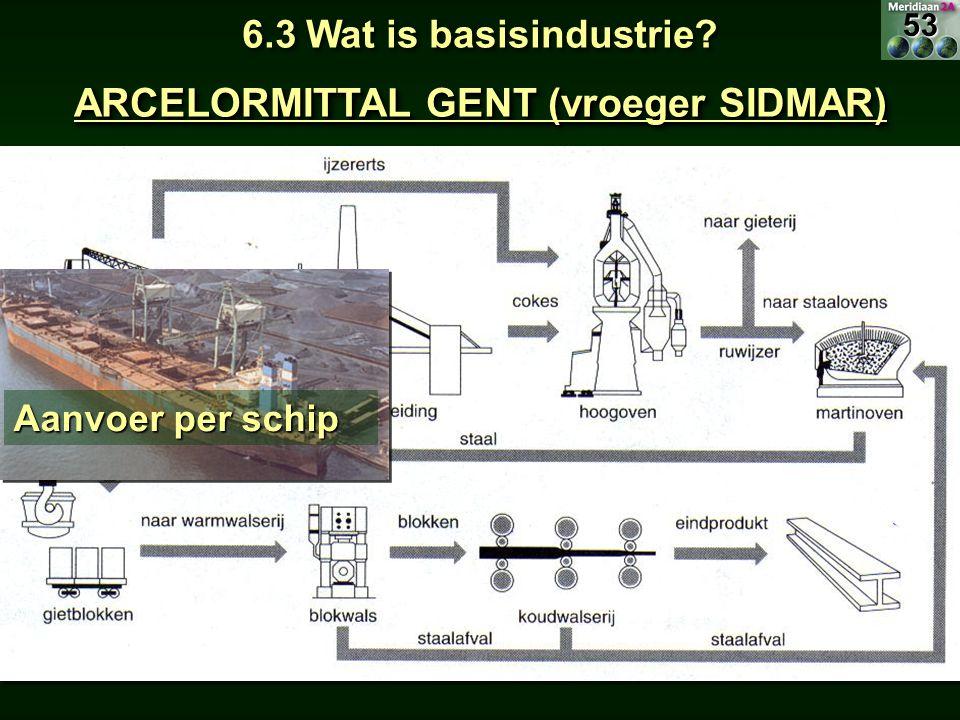 6.3 Wat is basisindustrie? ARCELORMITTAL GENT (vroeger SIDMAR) Aanvoer per schip 53