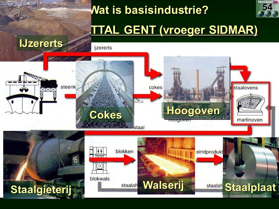 6.3 Wat is basisindustrie? ARCELORMITTAL GENT (vroeger SIDMAR) IJzererts Cokes Hoogoven Staalgieterij Walserij Staalplaat54