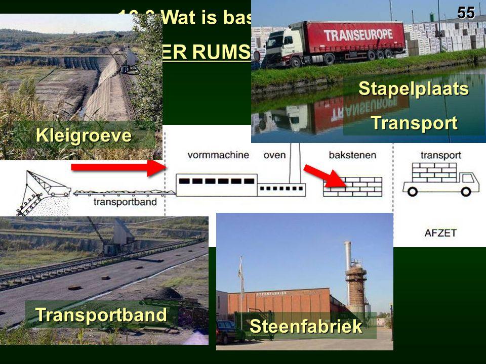 16.3 Wat is basisindustrie? WIENERBERGER RUMST (vroeger SWENDEN) Kleigroeve Transportband Steenfabriek StapelplaatsTransport55