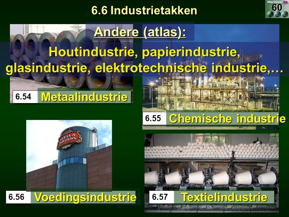 6.57 Textielindustrie 6.56 6.55 Chemische industrie 6.6 Industrietakken 6.54 Metaalindustrie Voedingsindustrie Andere (atlas): Houtindustrie, papierin