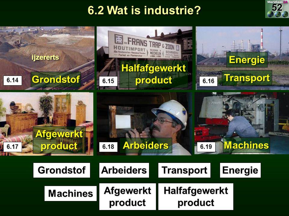 GrondstofTransport Machines Energie Afgewerkt product Halfafgewerkt product Arbeiders 6.2 Wat is industrie? 6.14 Energie Grondstof Arbeiders Transport