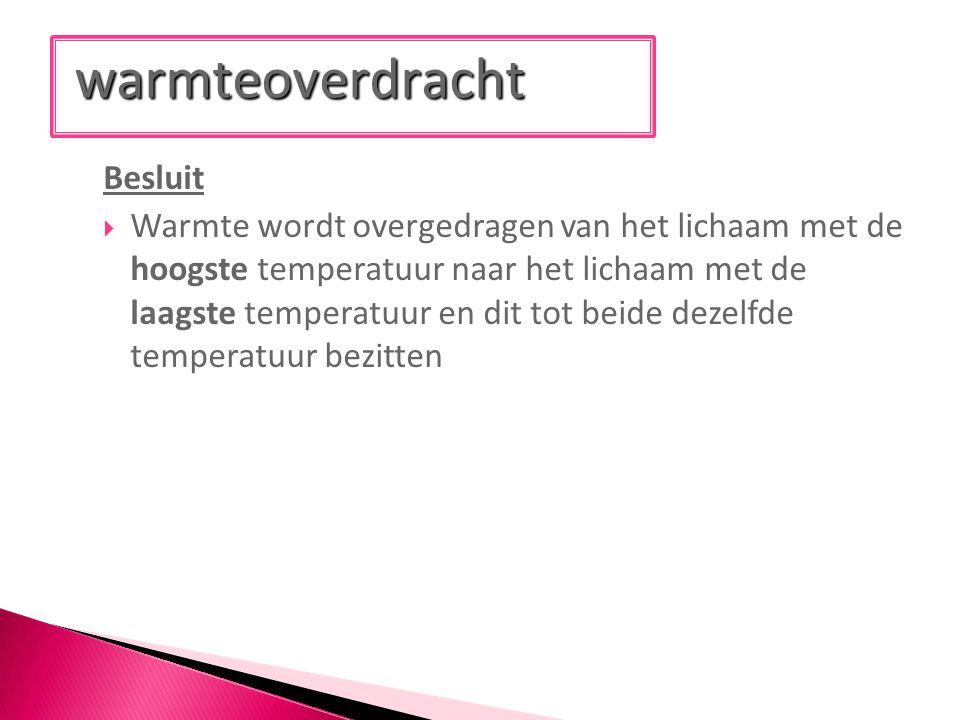 warmteoverdracht
