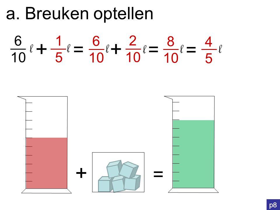 a. Breuken optellen 1 5 + = p8 6 10 l l 6 10 + 2 10 = + = 8 10 = 4 5 l l l l
