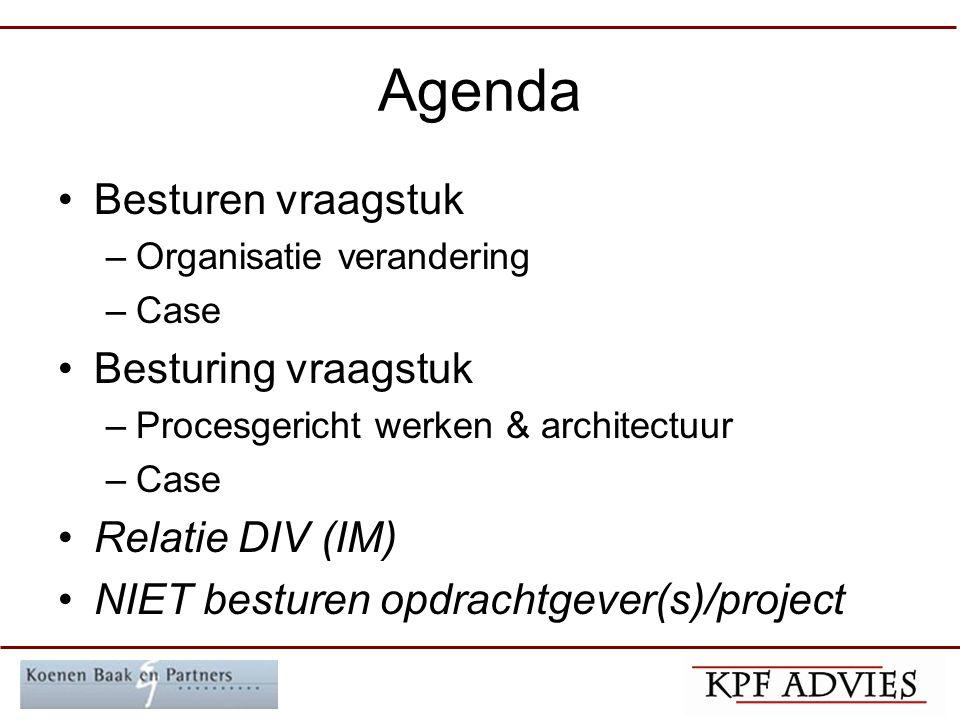 Agenda Besturen vraagstuk –Organisatie verandering –Case Besturing vraagstuk –Procesgericht werken & architectuur –Case Relatie DIV (IM) NIET besturen opdrachtgever(s)/project