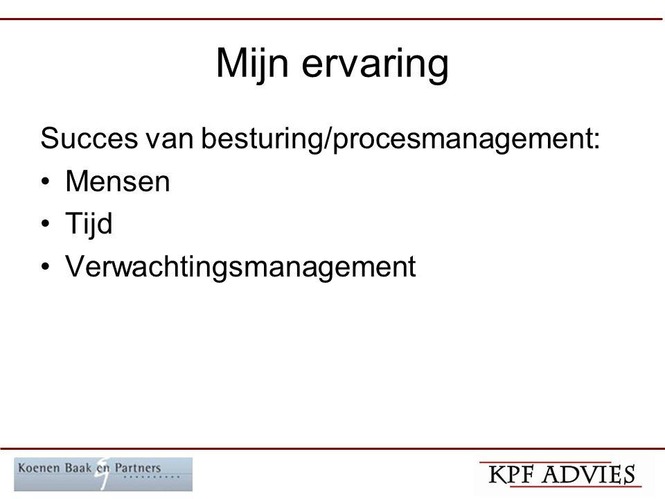 Mijn ervaring Succes van besturing/procesmanagement: Mensen Tijd Verwachtingsmanagement
