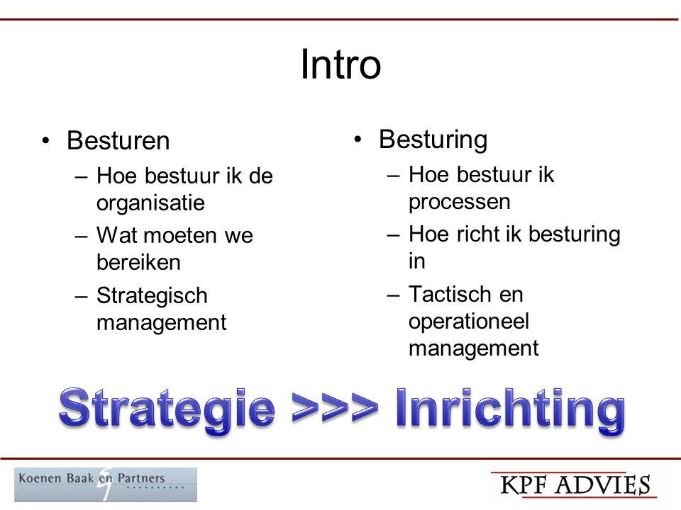 Intro Besturen –Hoe bestuur ik de organisatie –Wat moeten we bereiken –Strategisch management Besturing –Hoe bestuur ik processen –Hoe richt ik besturing in –Tactisch en operationeel management