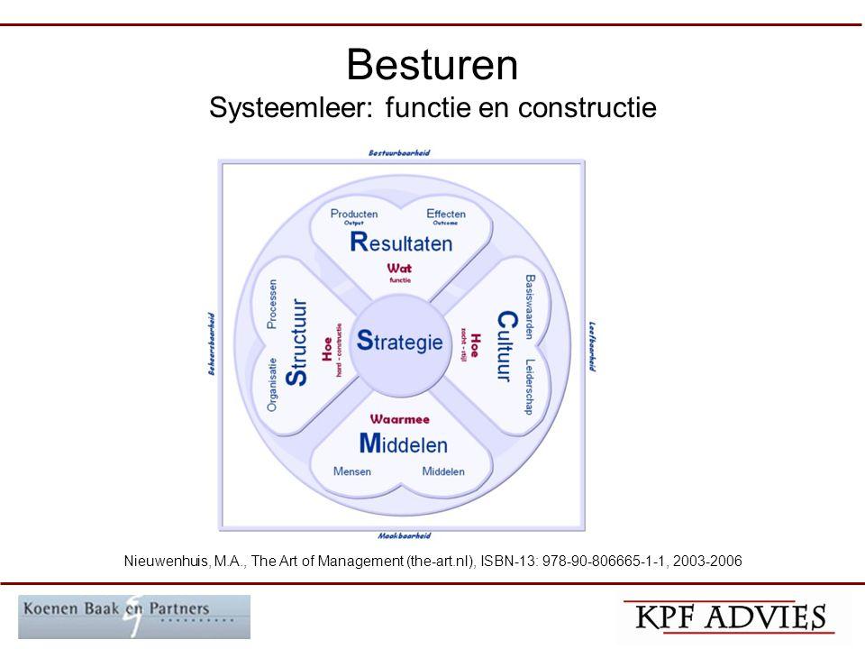 Besturen Systeemleer: functie en constructie Nieuwenhuis, M.A., The Art of Management (the-art.nl), ISBN-13: 978-90-806665-1-1, 2003-2006
