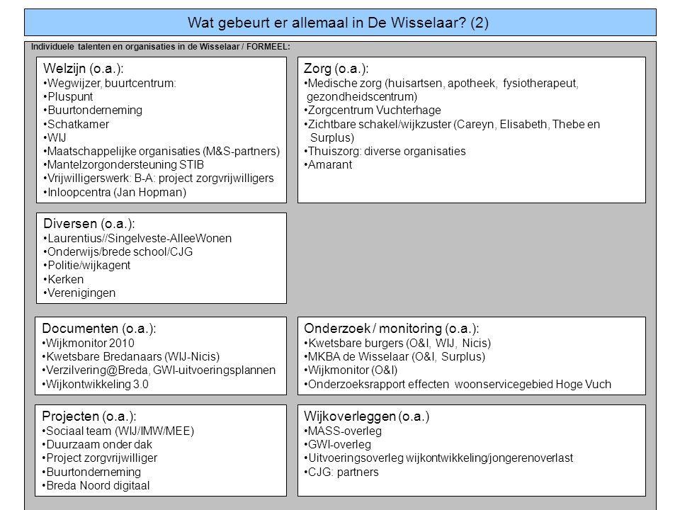 Individuele talenten en organisaties in de Wisselaar / FORMEEL: Wat gebeurt er allemaal in De Wisselaar? (2) Welzijn (o.a.): Wegwijzer, buurtcentrum: