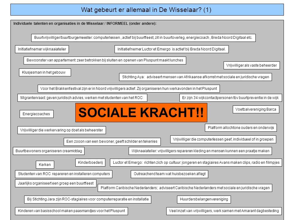Individuele talenten en organisaties in de Wisselaar / INFORMEEL (onder andere): Wat gebeurt er allemaal in De Wisselaar? (1) Voetbalvereniging Barca