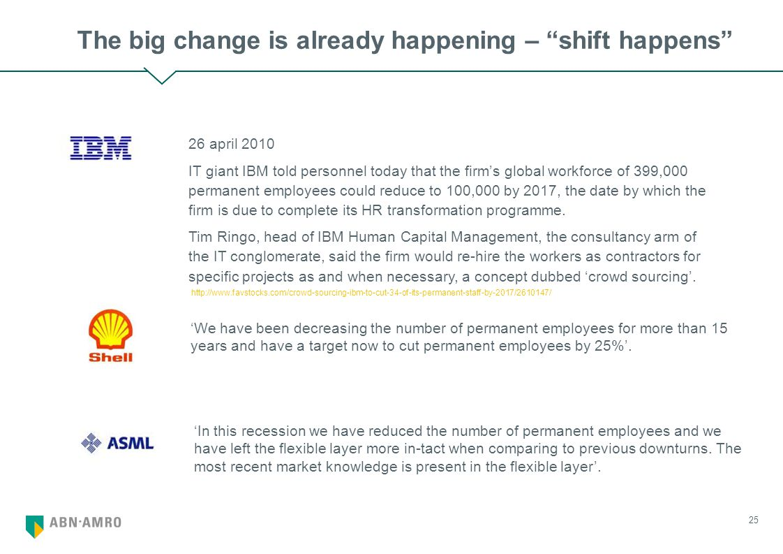 25 The big change is already happening – shift happens 26 april 2010 IT giant IBM told personnel today that the firm's global workforce of 399,000 permanent employees could reduce to 100,000 by 2017, the date by which the firm is due to complete its HR transformation programme.