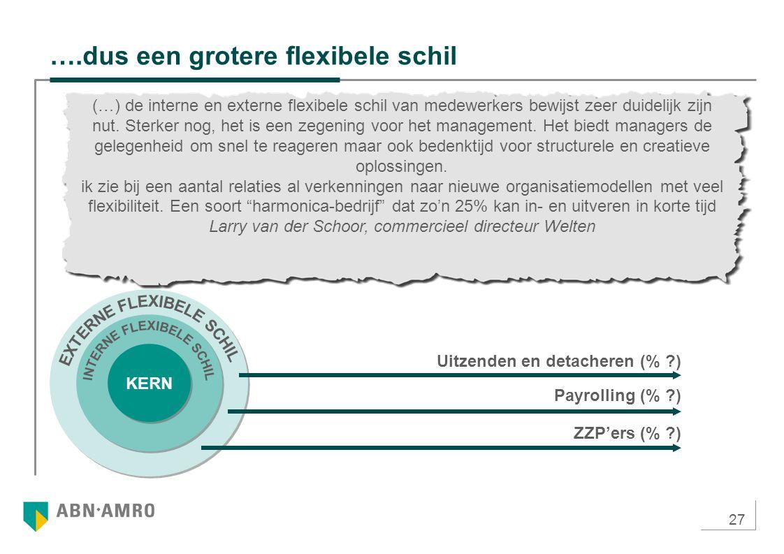 27 ….dus een grotere flexibele schil (…) de interne en externe flexibele schil van medewerkers bewijst zeer duidelijk zijn nut.