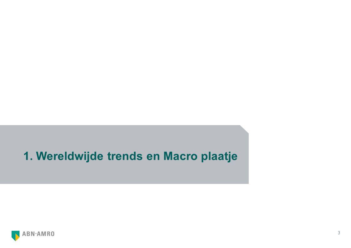 3 1. Wereldwijde trends en Macro plaatje
