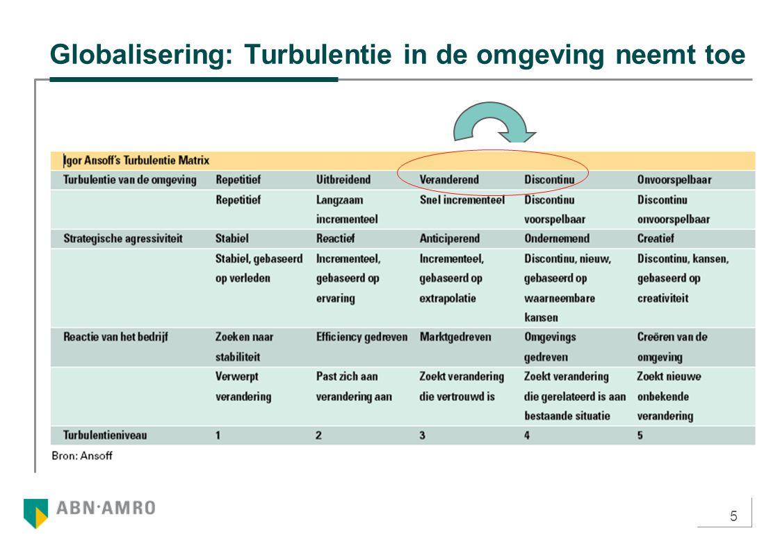 5 Globalisering: Turbulentie in de omgeving neemt toe