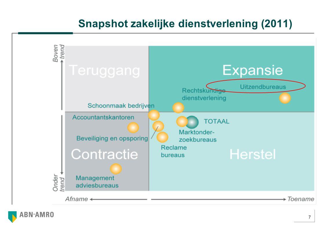 7 Snapshot zakelijke dienstverlening (2011)
