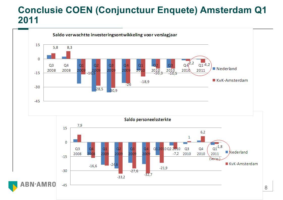 8 Conclusie COEN (Conjunctuur Enquete) Amsterdam Q1 2011