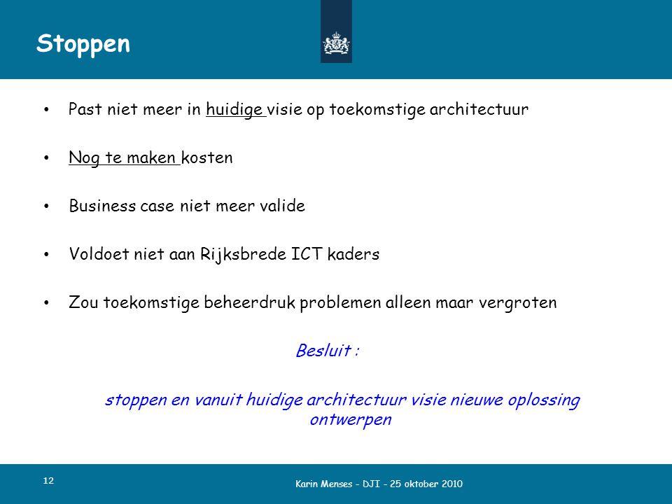 Karin Menses - DJI - 25 oktober 2010 12 Stoppen Past niet meer in huidige visie op toekomstige architectuur Nog te maken kosten Business case niet mee