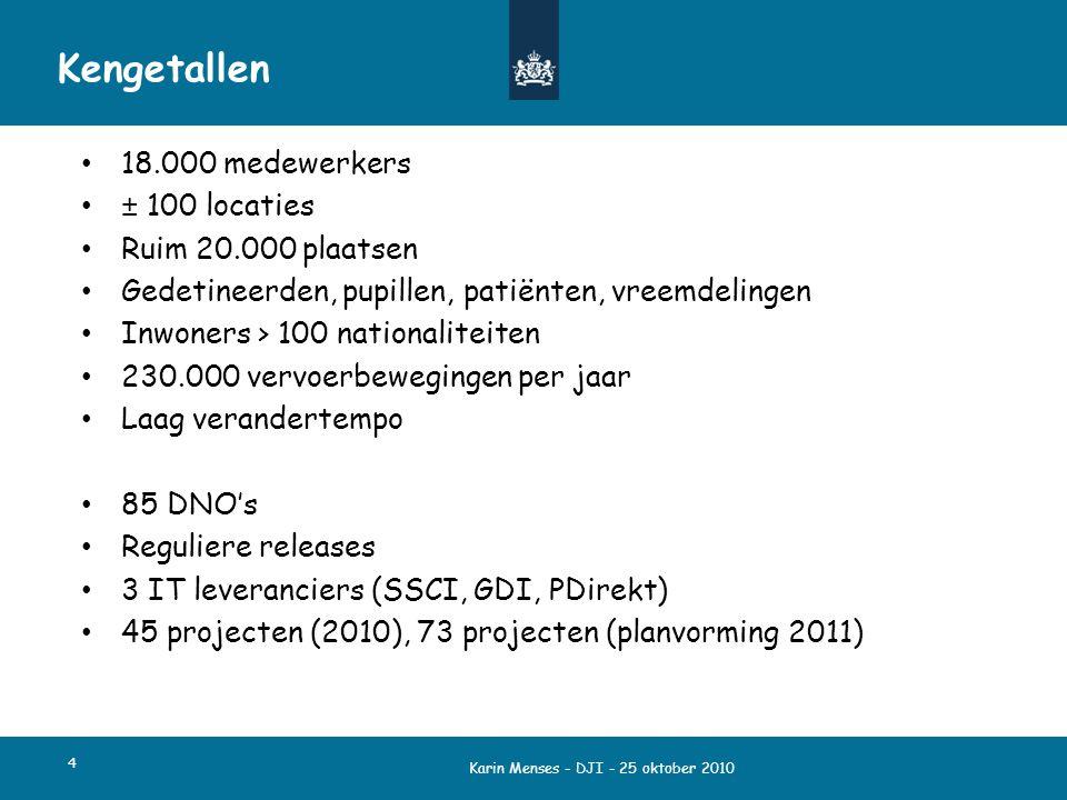 Karin Menses - DJI - 25 oktober 2010 4 Kengetallen 18.000 medewerkers ± 100 locaties Ruim 20.000 plaatsen Gedetineerden, pupillen, patiënten, vreemdel