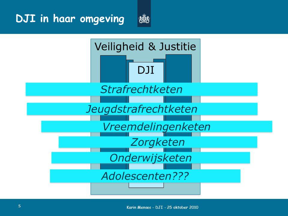 Karin Menses - DJI - 25 oktober 2010 5 DJI in haar omgeving Veiligheid & Justitie DJI Strafrechtketen Jeugdstrafrechtketen Vreemdelingenketen Onderwijsketen Adolescenten??.