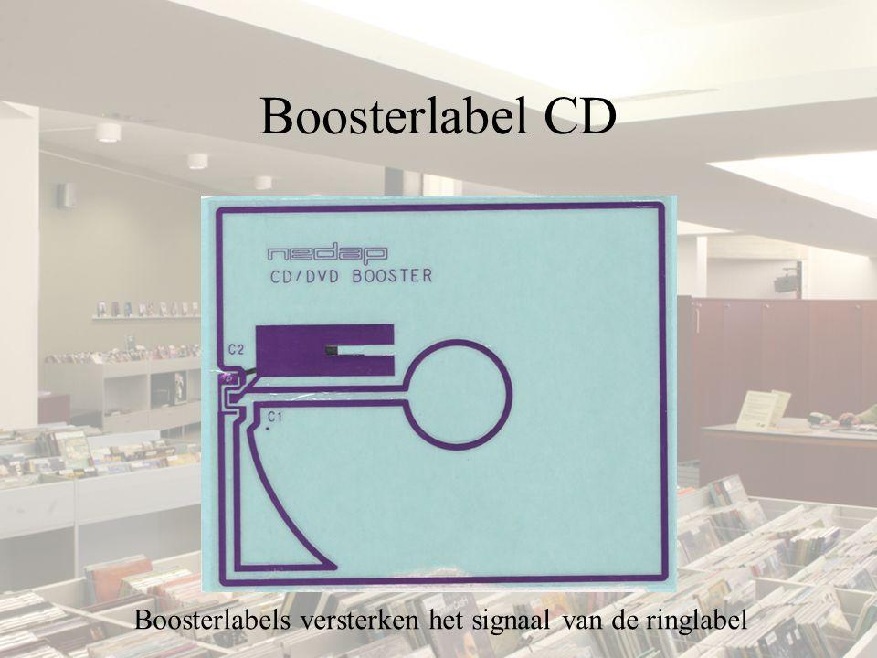 Boosterlabel DVD Boosterlabels versterken het signaal van de ringlabel