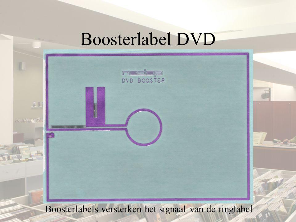 Combilabel Wanneer de combinatie ringlabel / Boosterlabel onvoldoende geeft Waarom niet altijd combilabels.