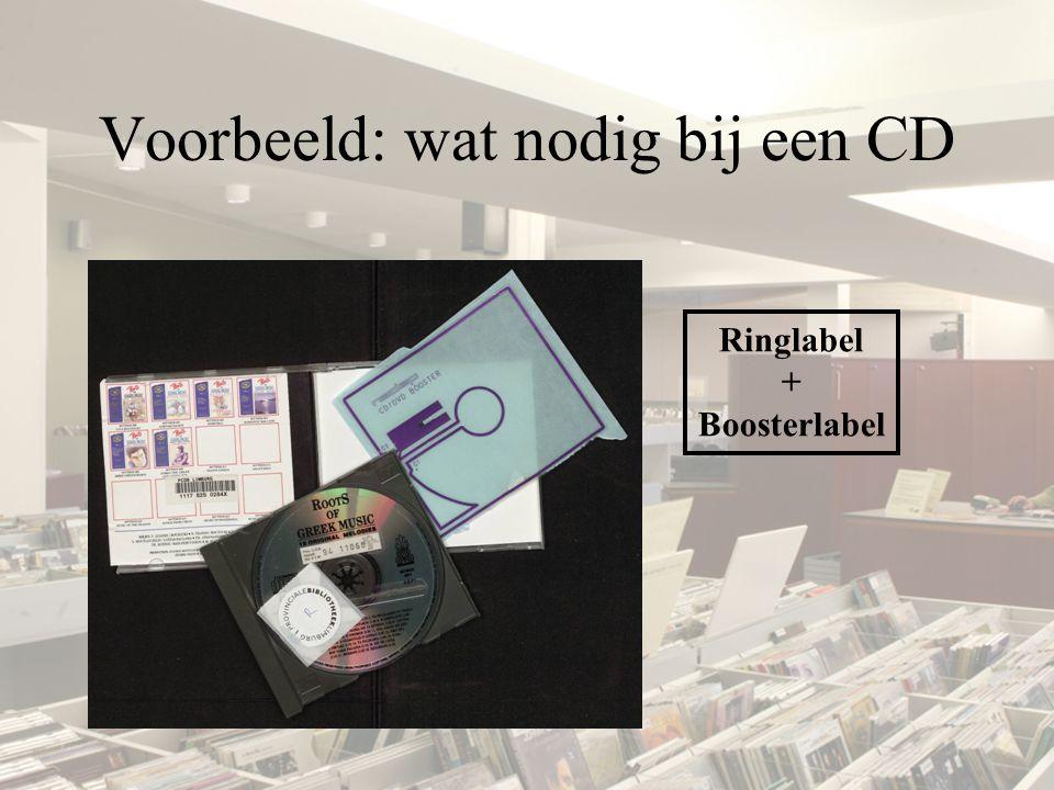 Voorbeeld: wat nodig bij een CD Ringlabel + Boosterlabel