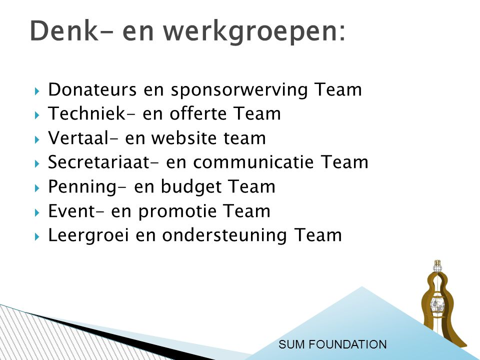  Donateurs en sponsorwerving Team  Techniek- en offerte Team  Vertaal- en website team  Secretariaat- en communicatie Team  Penning- en budget Te