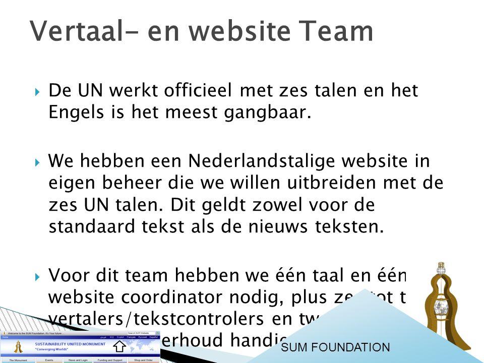  De UN werkt officieel met zes talen en het Engels is het meest gangbaar.