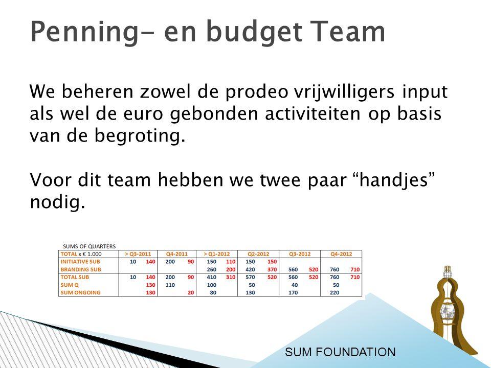 We beheren zowel de prodeo vrijwilligers input als wel de euro gebonden activiteiten op basis van de begroting.