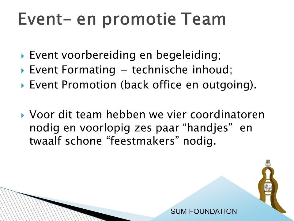  Event voorbereiding en begeleiding;  Event Formating + technische inhoud;  Event Promotion (back office en outgoing).